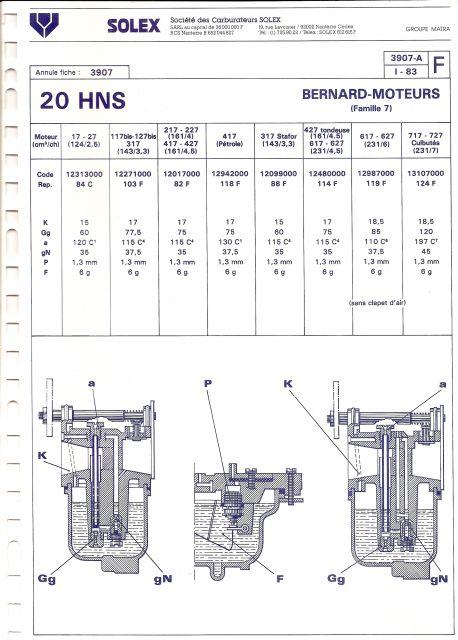 carburateur solex hns