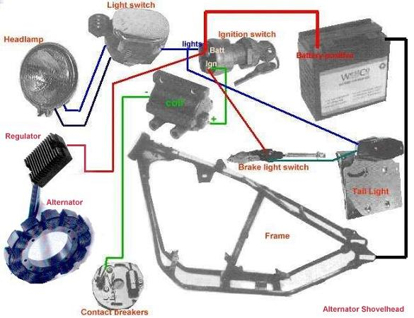 ultima ignition wiring diagram with T14080 Sc Ma Lectrique Simplifier on Silver And Copper Wiring Retina in addition 213949 Lednings  caferacer hjaelp moreover T14080 Sc Ma Lectrique Simplifier as well 87 Honda Xr600r Wiring Diagram furthermore Ultima Wiring Diagram  plete Wiring Diagrams.